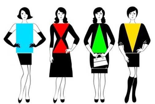 3a3aabbde06 Секрет выбора одежды – Типы фигуры
