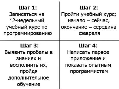 procr03
