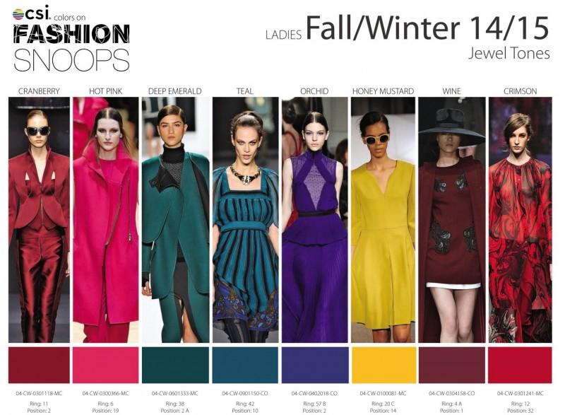модная одежда кейт мидлтон