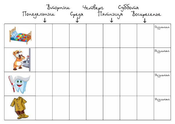 Списки дел, цветные стикеры и чай с пирожками