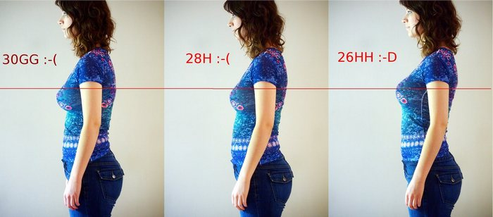 Тут жмет, там спадает: типичные ошибки при выборе нижнего белья