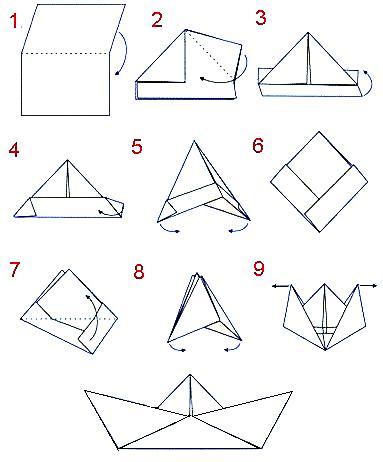 Схема изготовления боевого